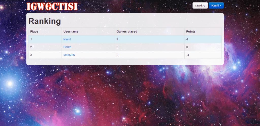 ranking (website)