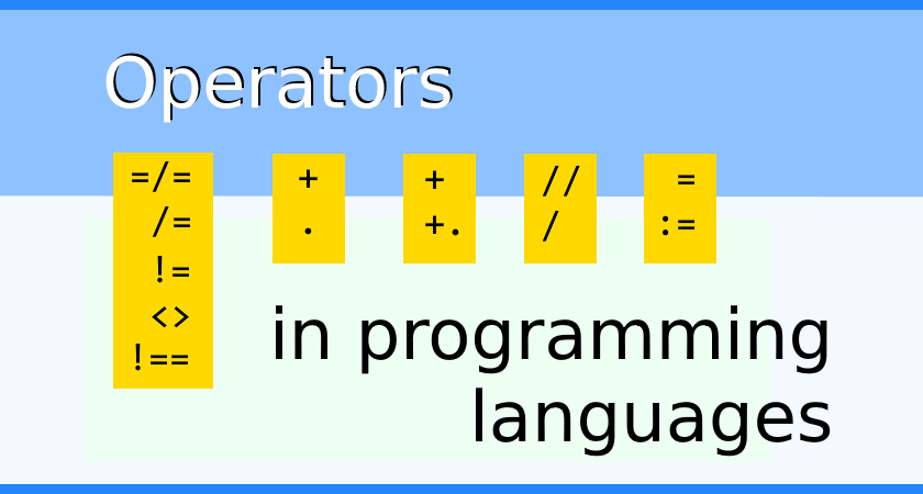 Operators in programming languages